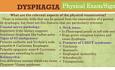 Dysfagia - wprowadzenie